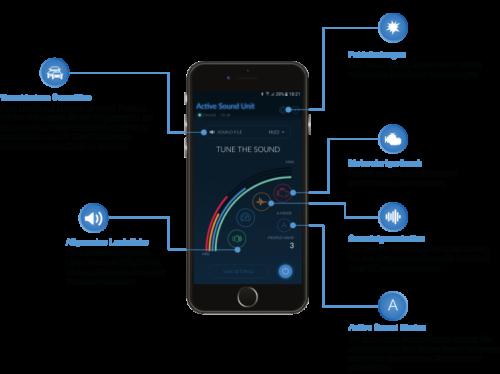 Active-Sound-App_alle-Funktionen